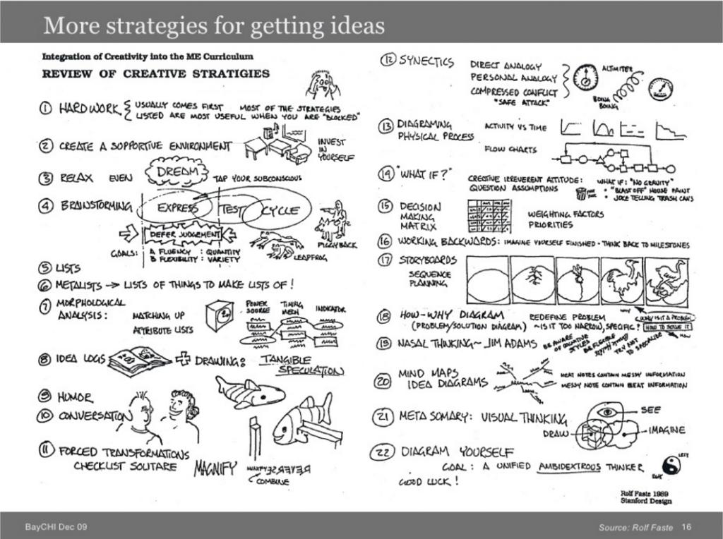 d.school Creative Strategies