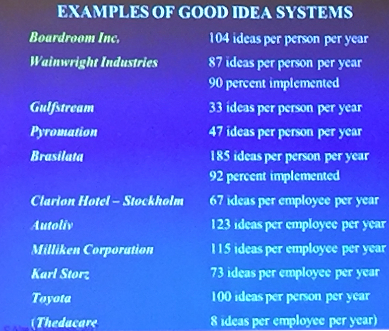 The Idea Driven Organization
