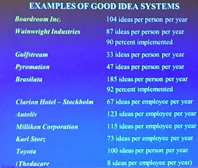 The Idea Driven Organization