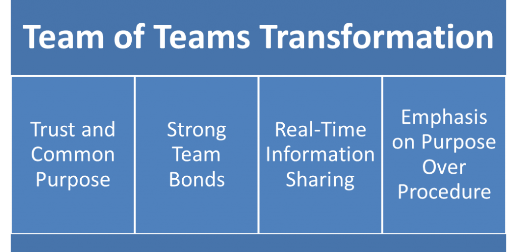 Team of Teams Transformation Traits