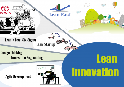 The Need for Lean Innovation