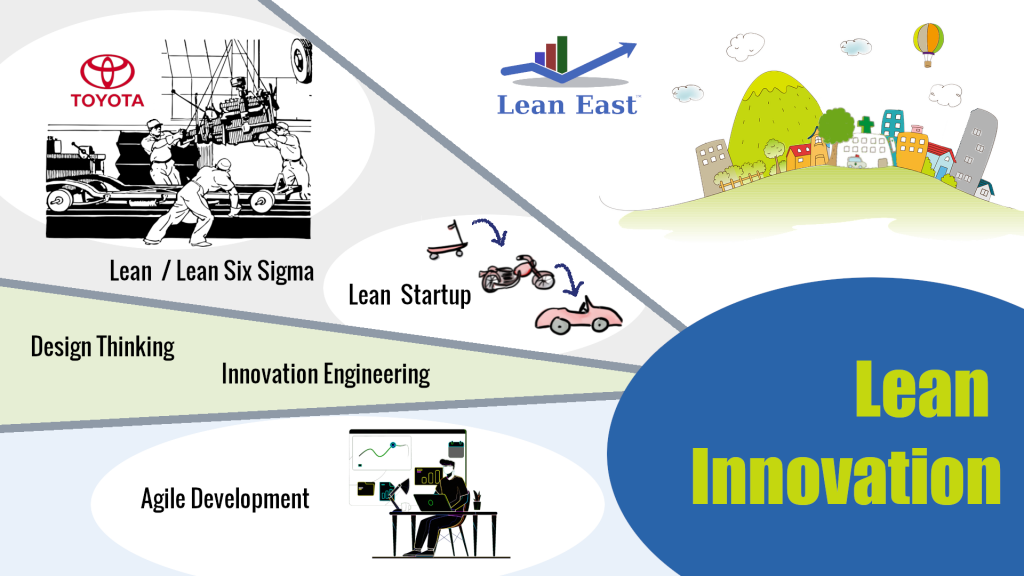 Lean Innovation at Lean East