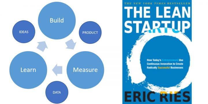 Lean Startup Thinking