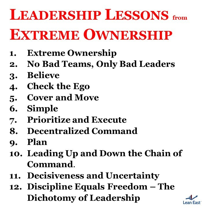 Leadership Lessons from the book Extreme Ownership