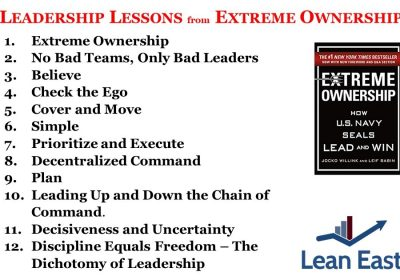 Leadership Lessons from Extreme Ownership