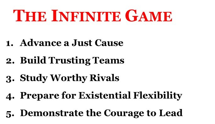 Five Principles from the Infinite Game