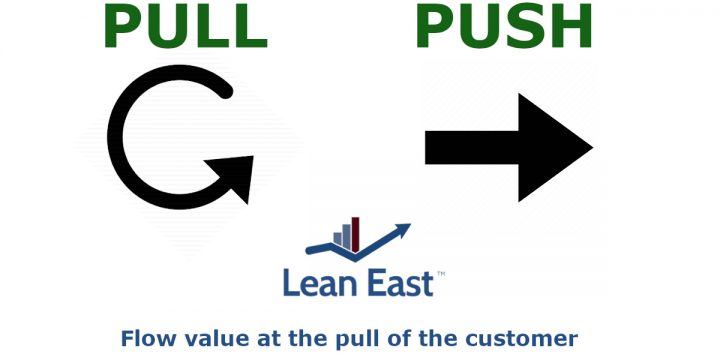 The Difference Between Push and Pull