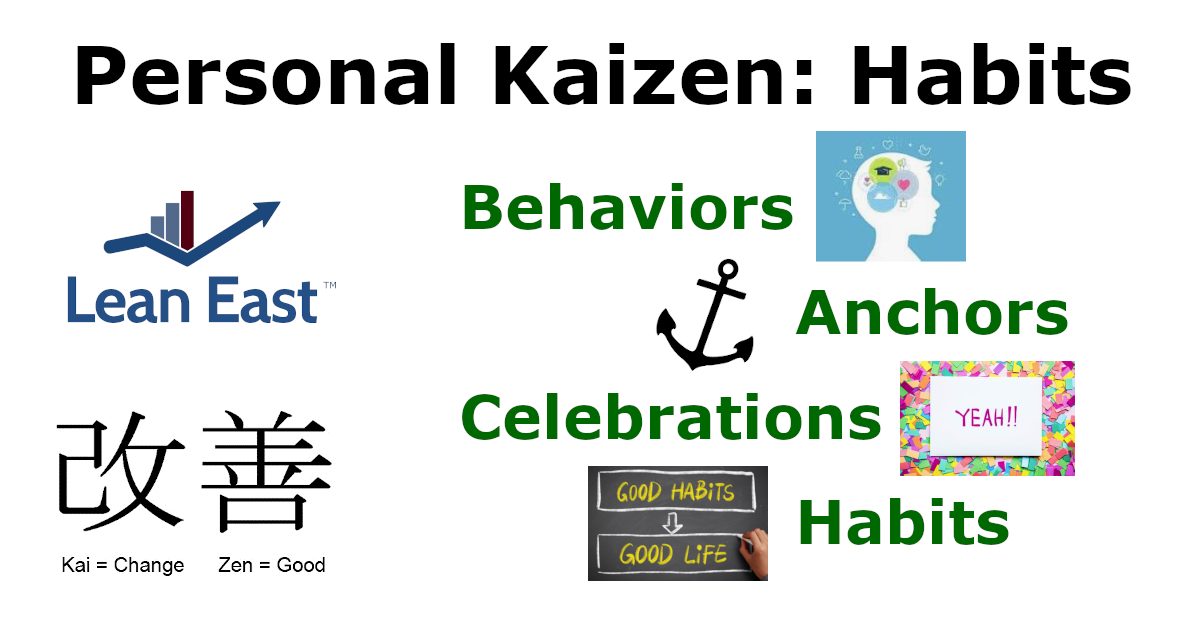Personal-Kaizen-Habits