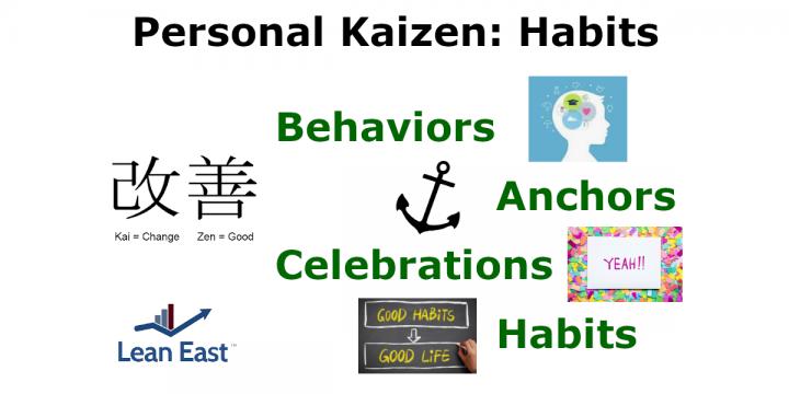 Personal Kaizen: Habits