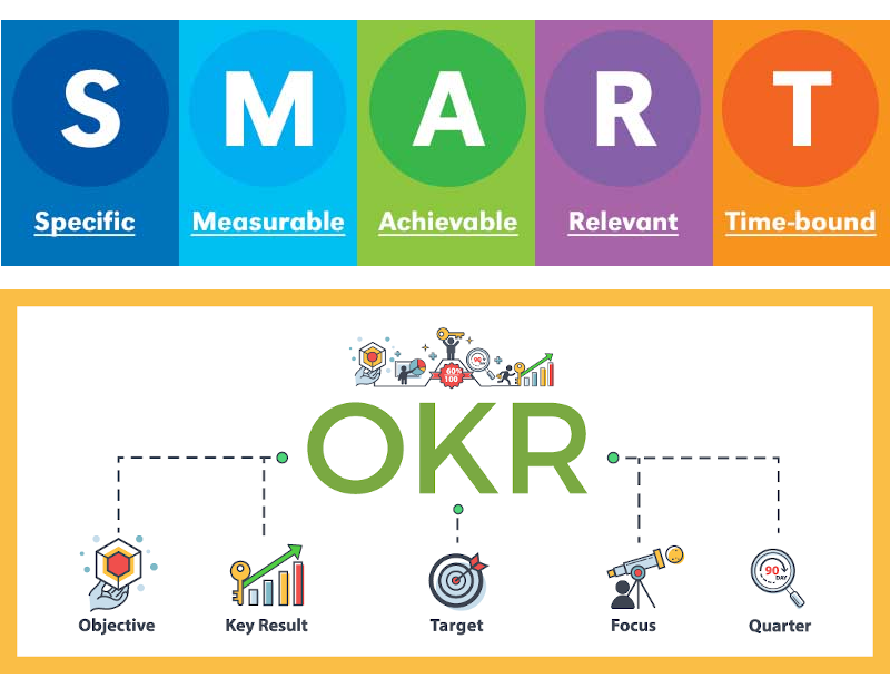 SMART Goals and OKRs